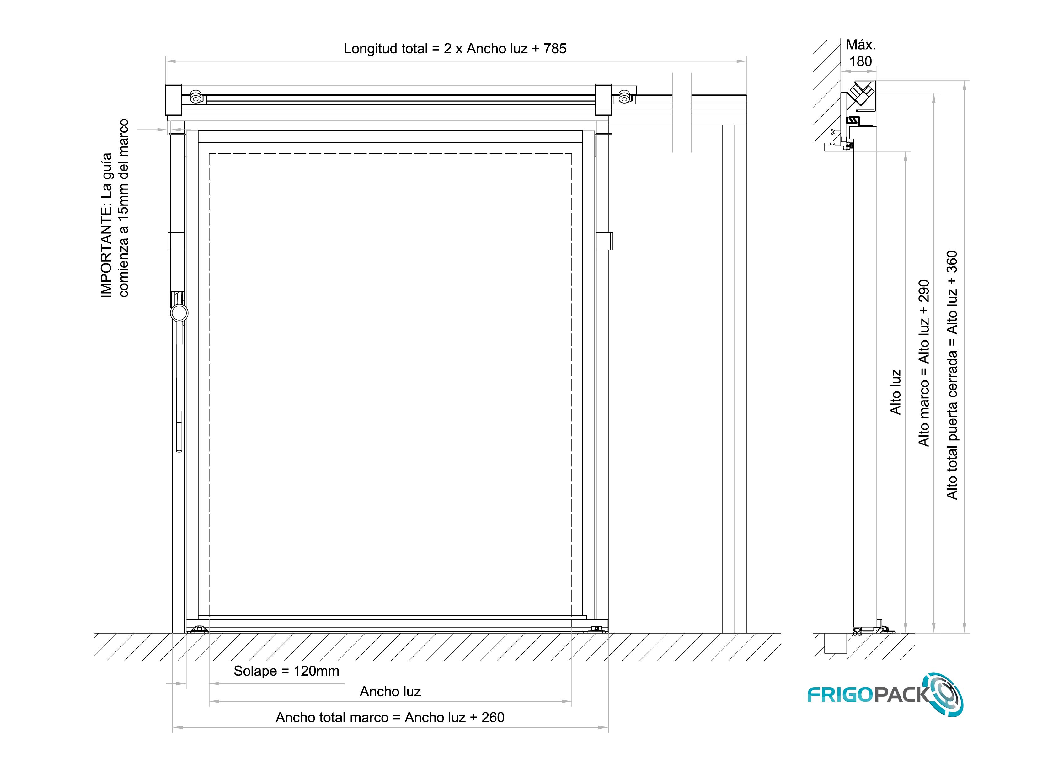 Puertas frigoríficas - Portes frigorifiques - Refrigeration doors